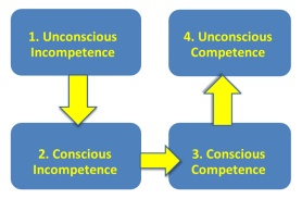 ConsciousCompetence
