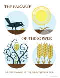 parable-of-sower